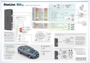 Схема подключения B 64 A2_face