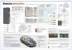 Схема подключения D94_D94GSM_face_v3